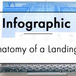 The anatomy of a landing page - InCore Marketing