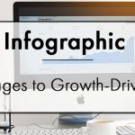 5 Advantages to Growth - Driven Design - InCore Marketing