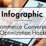 46 Ecommerce Conversion Rate Optimization Hacks - InCore Marketing - Infographic