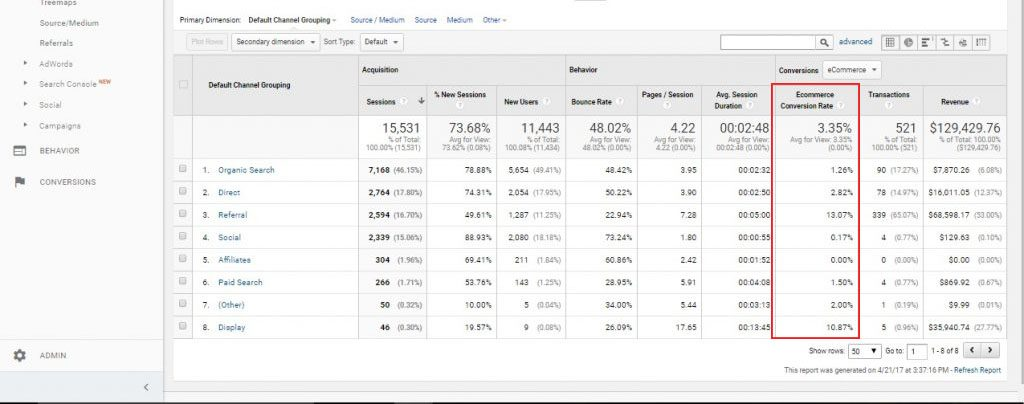 Acquisition Cost Google Analytics - InCore Marketing