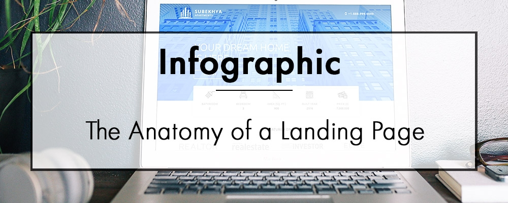 The Anatomy of a Landing Page {Infographic} - InCore Marketing